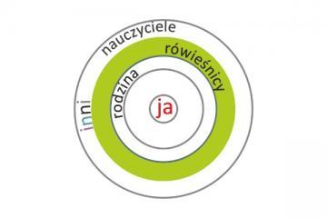 Logo: Cowspiera, aco zaburza rozwój