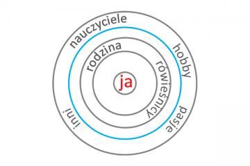 Logo: [Katowice] Wzmacnianie zdrowia psychicznego dzieci i m³odzie¿y